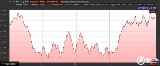 eflow-range-and-elevation-info