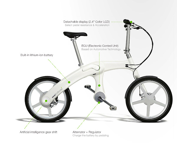 Mando Footloose The Future Of Electric Bikes Videos Electric