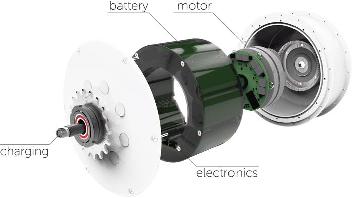 flykly smart wheel internal