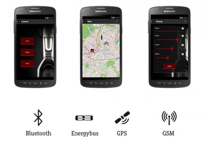 stromer st2 smartphone