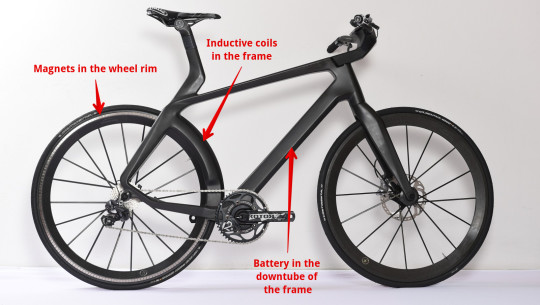 "Lightweight Velocité""Maglev"" Hidden Motor Electric Bike"