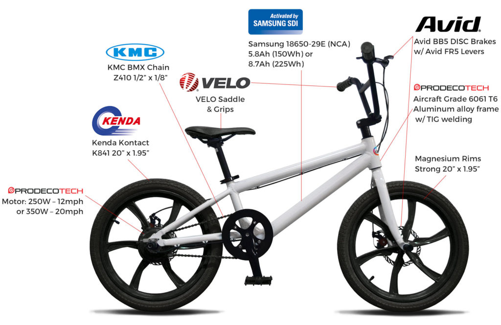 bmx-featured-components