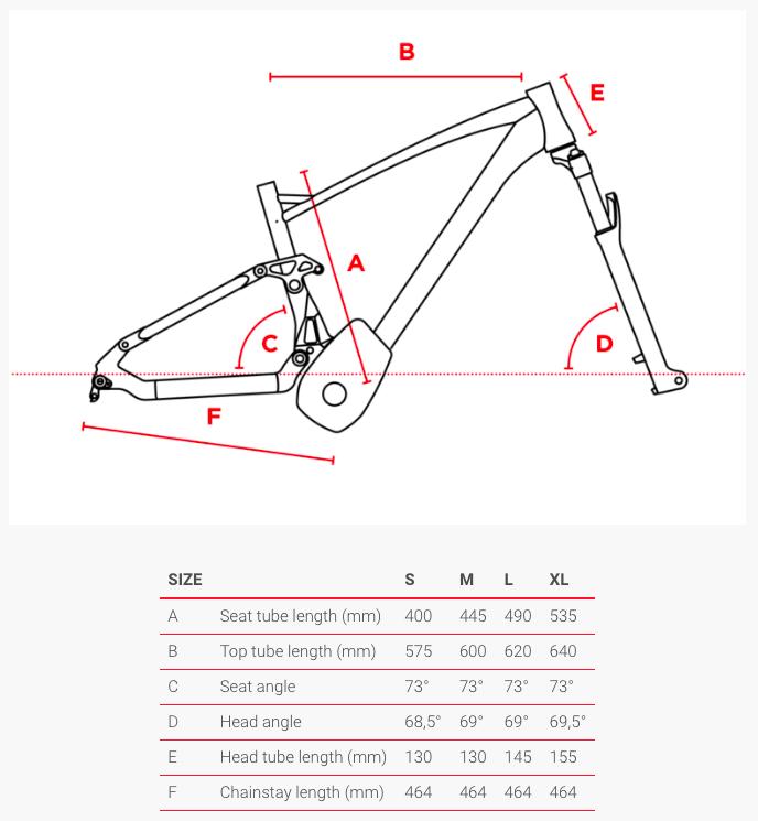 Fantic XF1 Casa electric mountain bike geometry