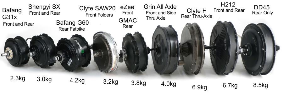 e-bike conversion kits - grin kits