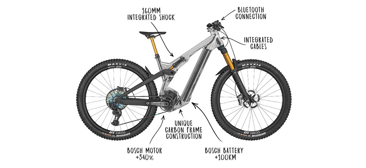 Bird Bike 4